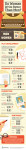 """Do women write better than men?"" infographic"