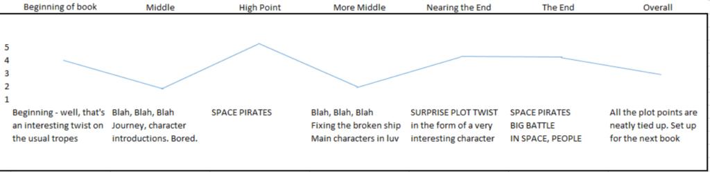 starflight-chart